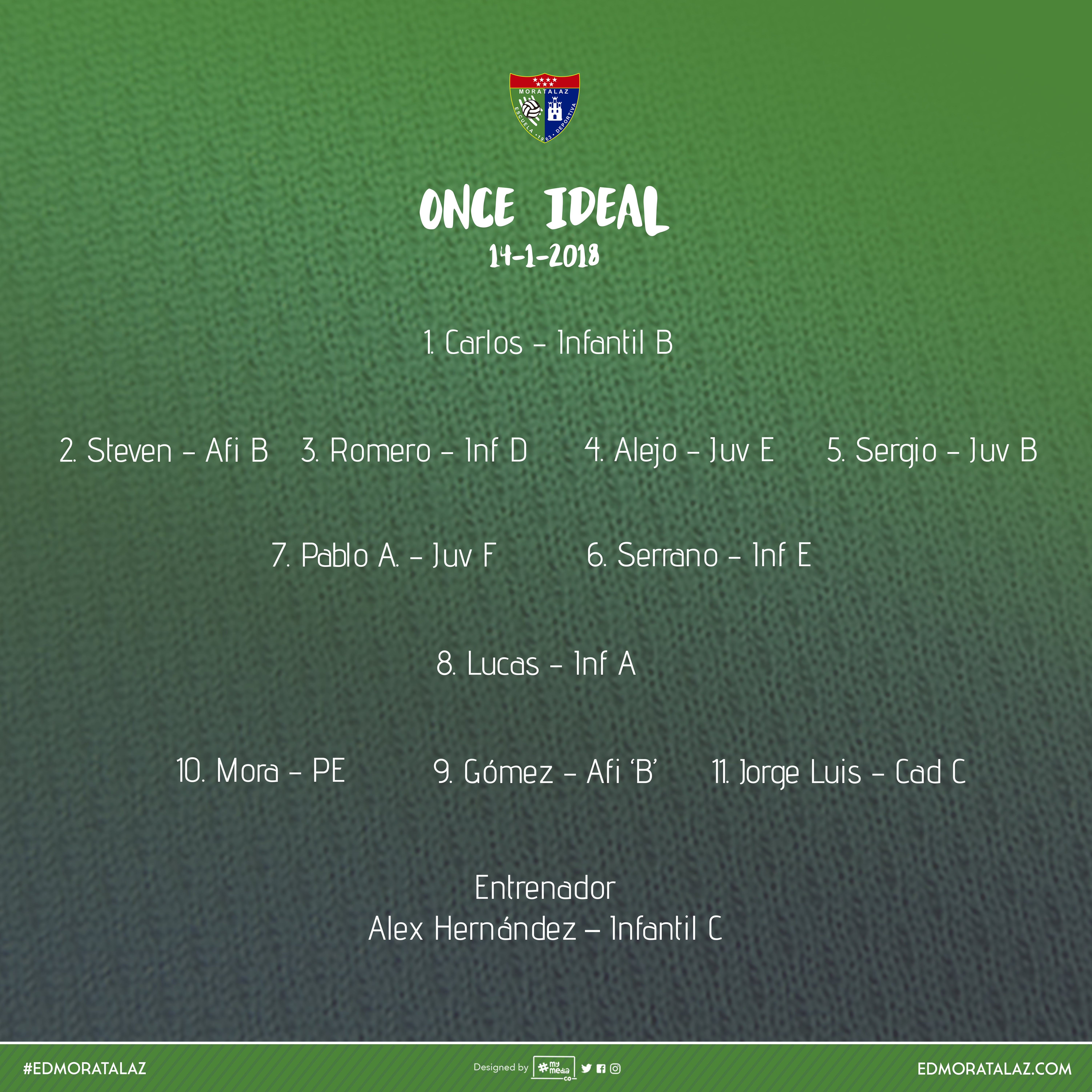 Once ideal del fin de semana 13-14 de enero, Temporada 2017/18