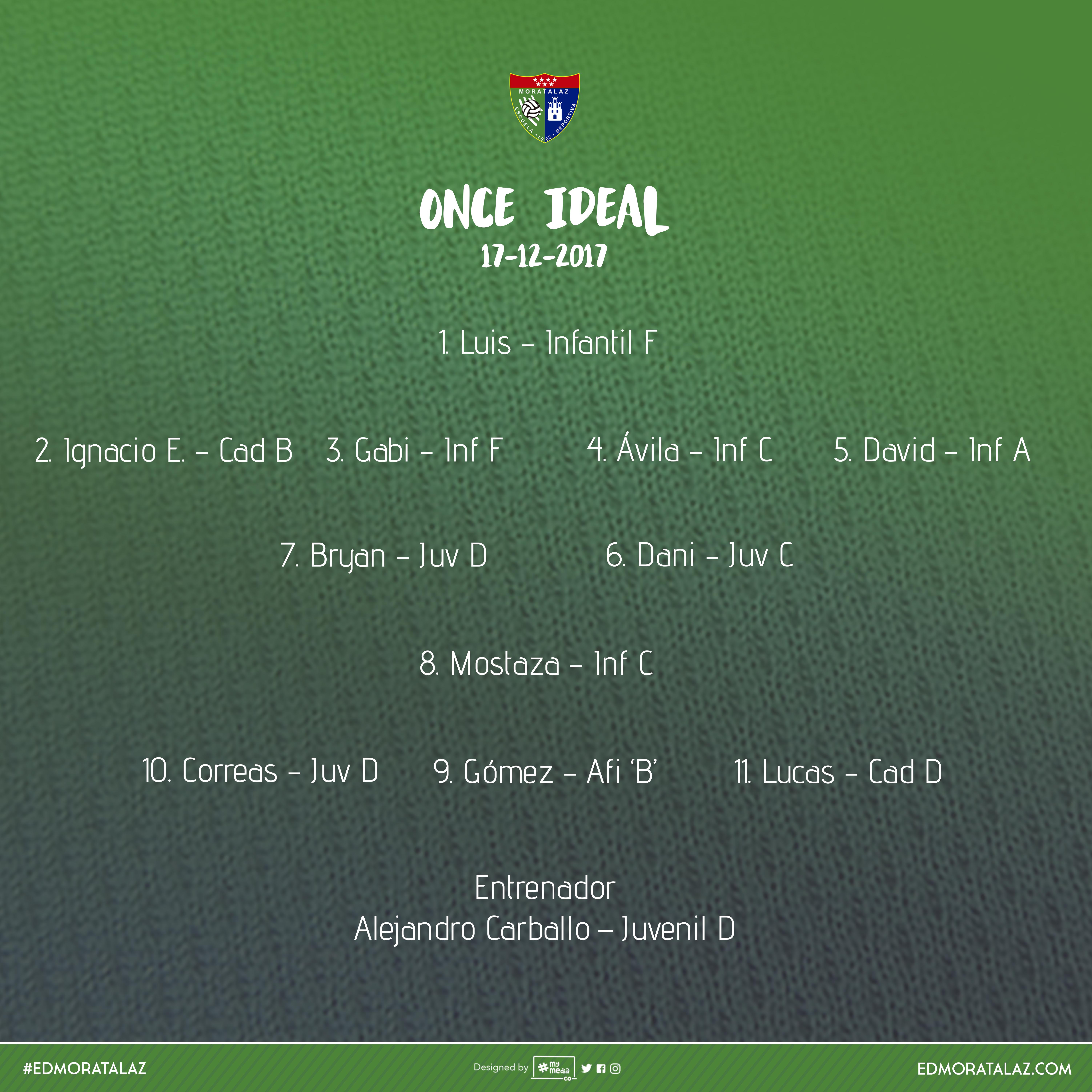 Once ideal del fin de semana 16-17 diciembre, Temporada 2017/18