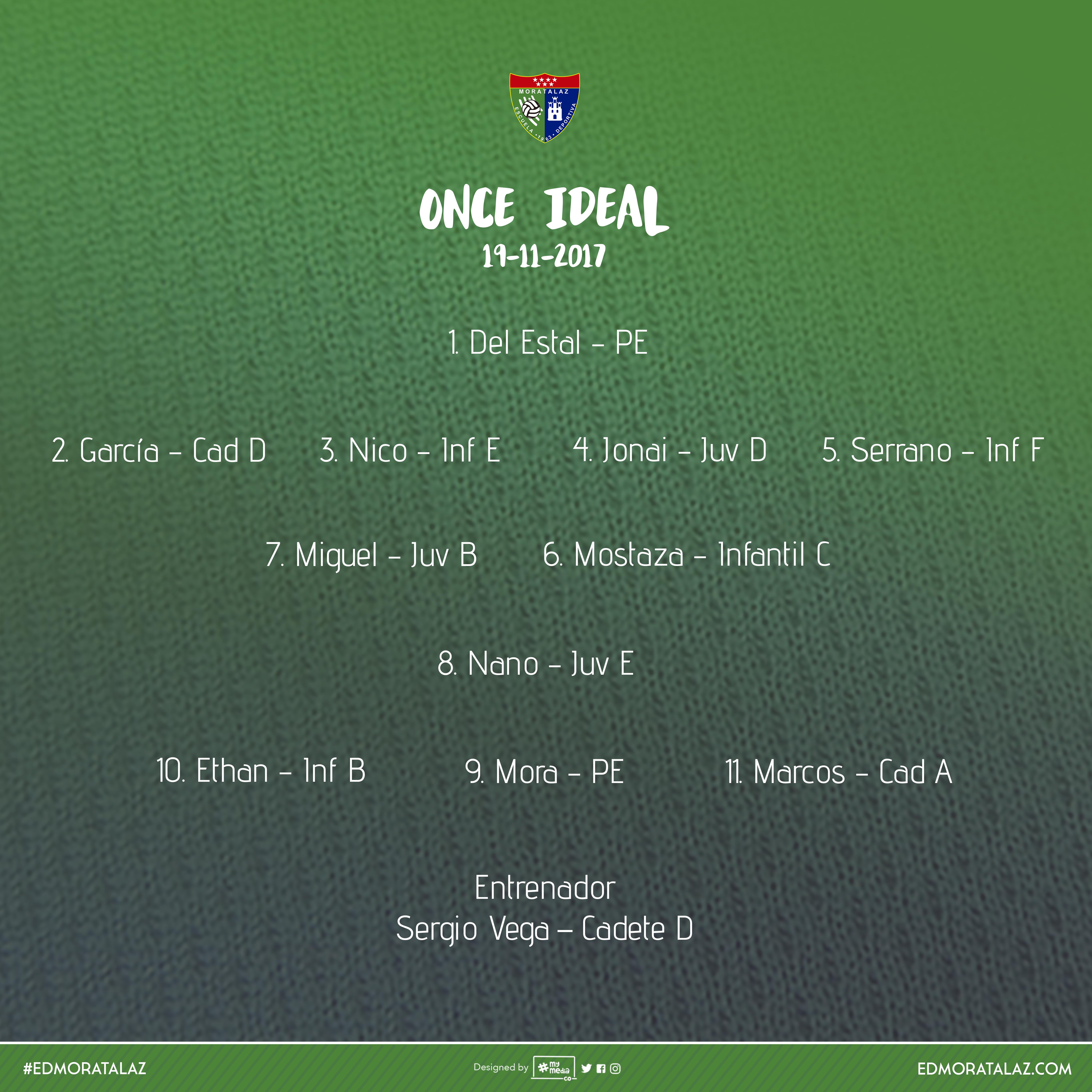 Once ideal del fin de semana 18-19 de noviembre, Temporada 2017/18