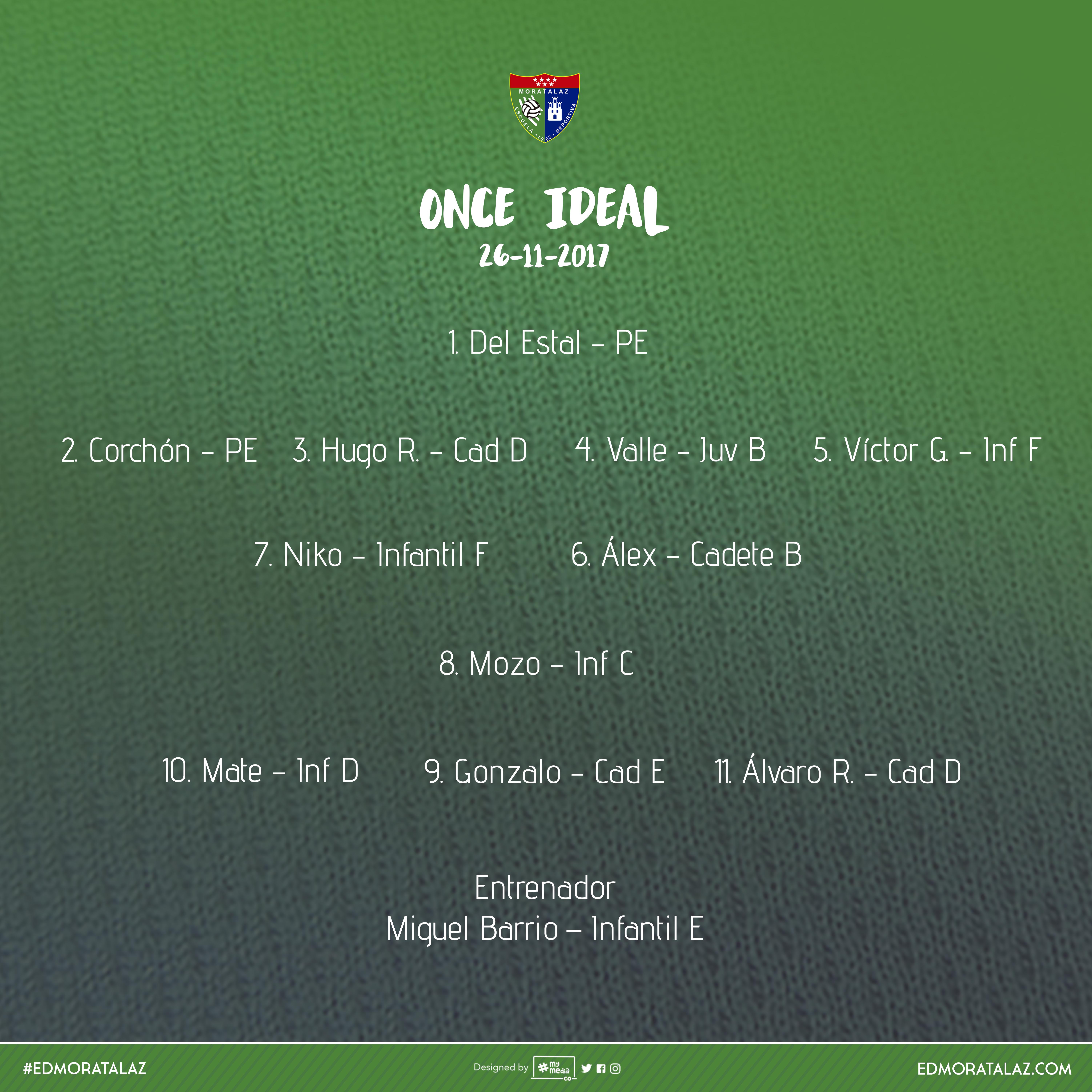 Once ideal del fin de semana 25-26 de noviembre, Temporada 2017/18