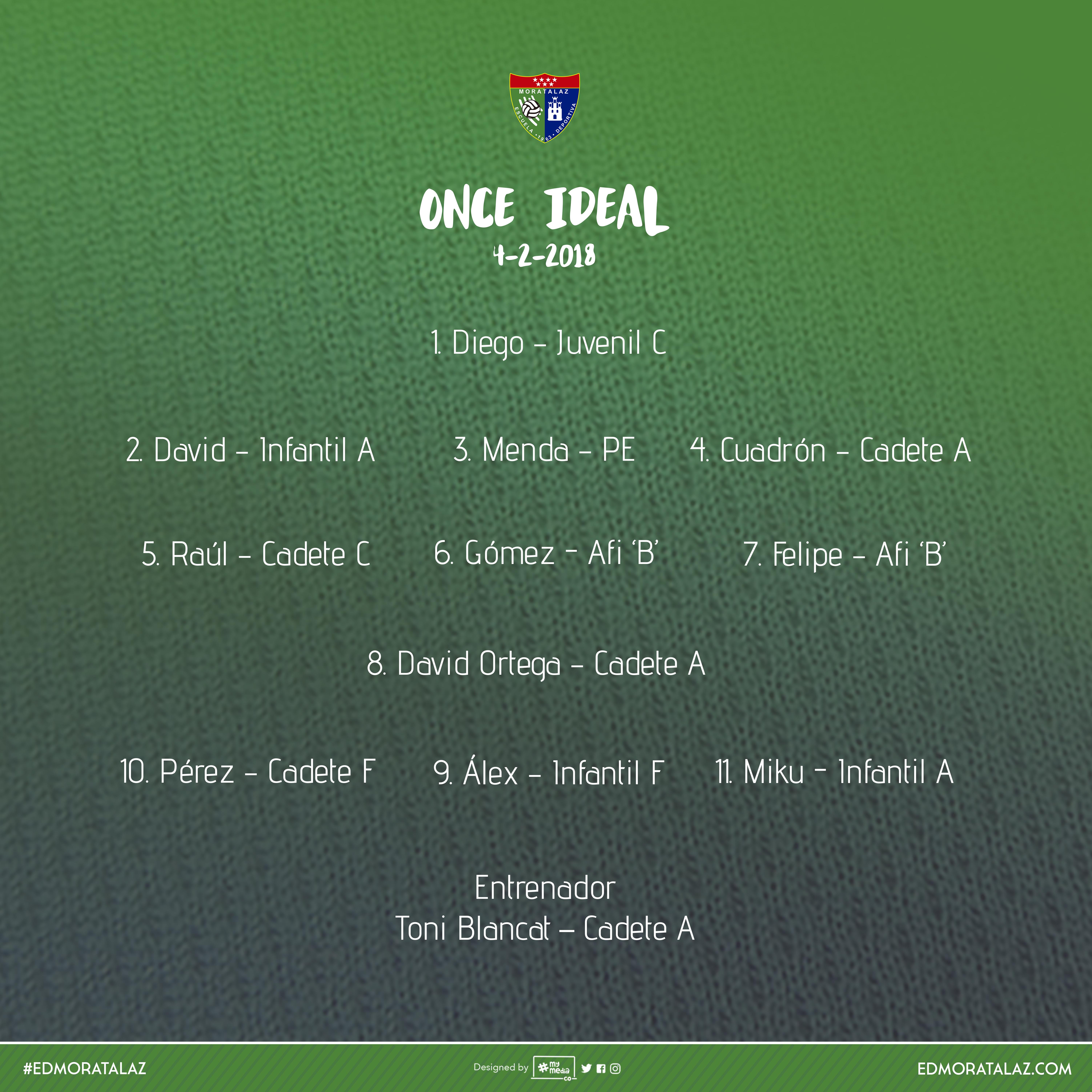 Once ideal del fin de semana 3-4 de Febrero, Temporada 2017-18