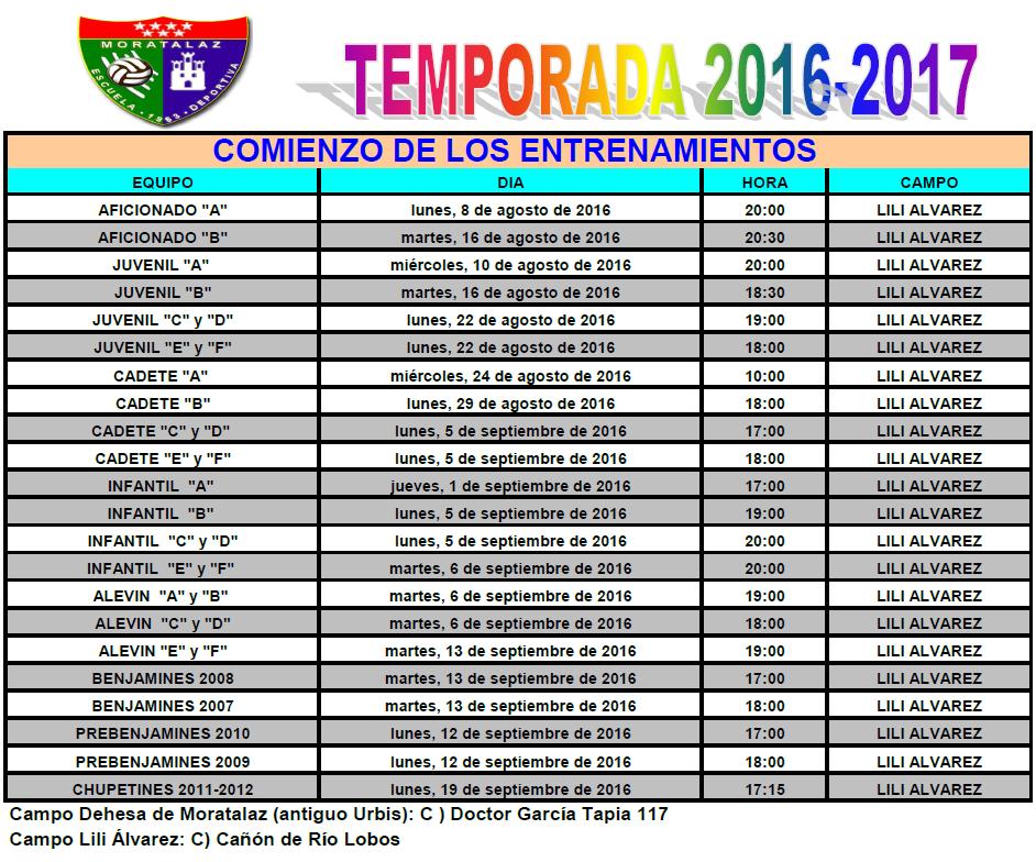 Fechas de presentaciones de los equipos 2016/2017