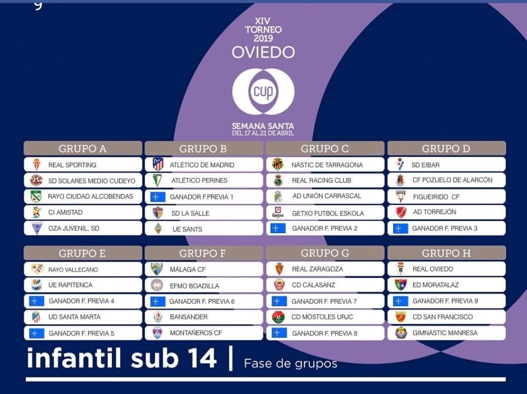 Tres equipos de la EDM jugarán la XIV edición de la Oviedo Cup