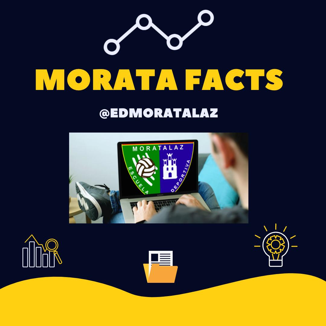 Morata Facts | Los datos de la semana